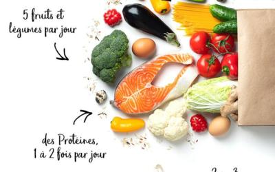 Avec l'Institut Pasteur de Lille, Auchan lance Manger mieux c'est facile !